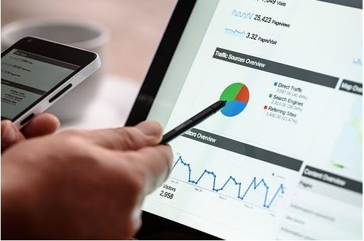 Importance of Digital Marketing To Your Business