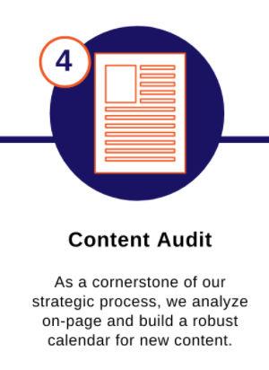 Custom Strategy #4 for SEO